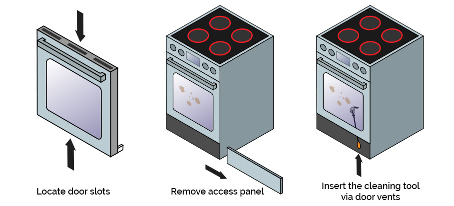 cleaning oven door glass panels instructions